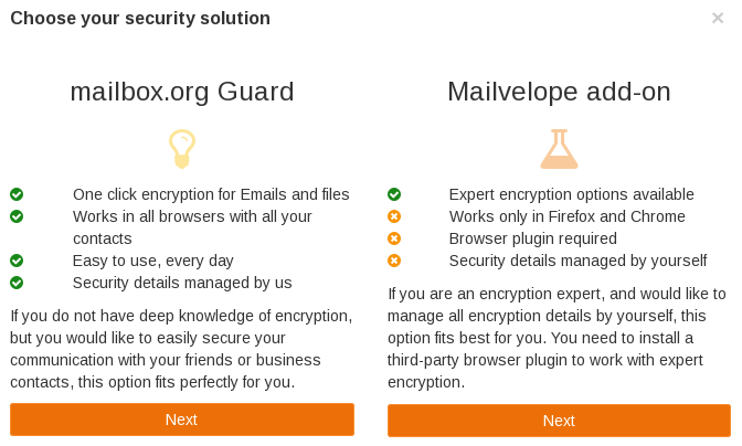 Guard or Mailvelope